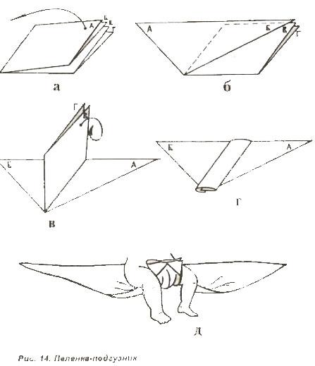 Подгузник из ткани своими руками размеры